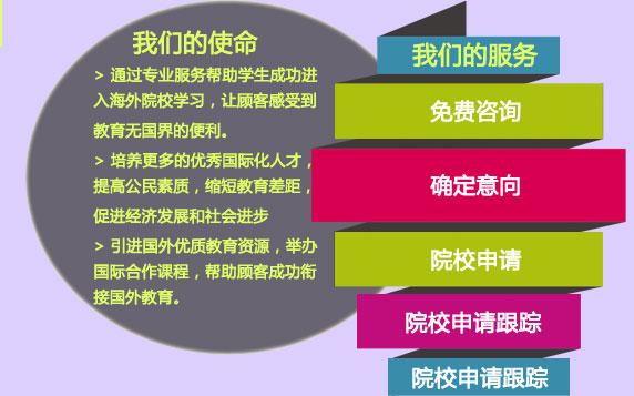 多伦多大学会计本科_启德北京加拿大精英团队- 启德教育
