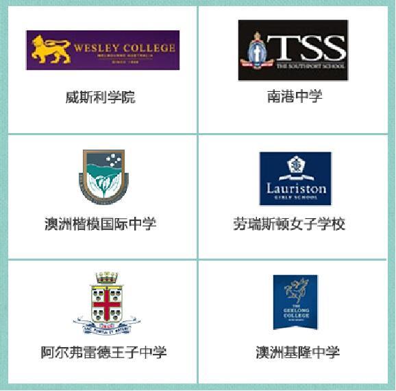 澳洲私立中学