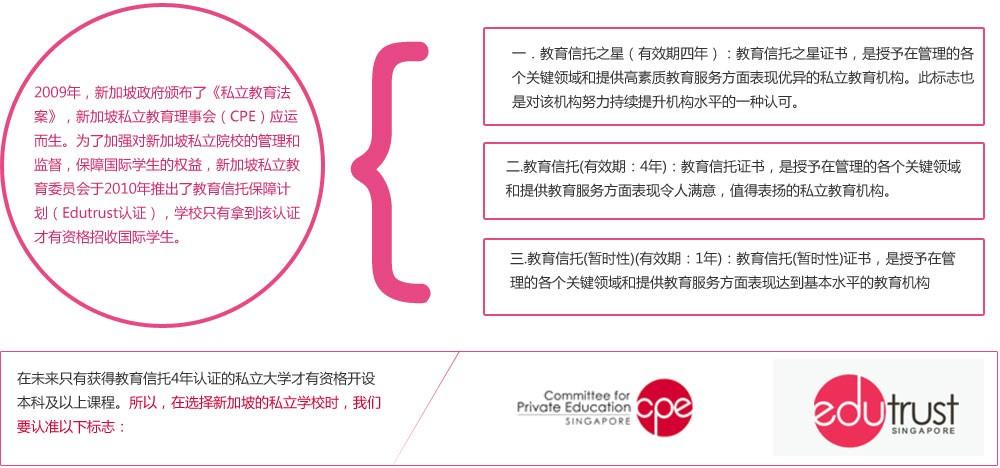 新加坡CPE和EDUTRUST双认证