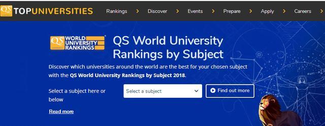 QS世界大学学科排名